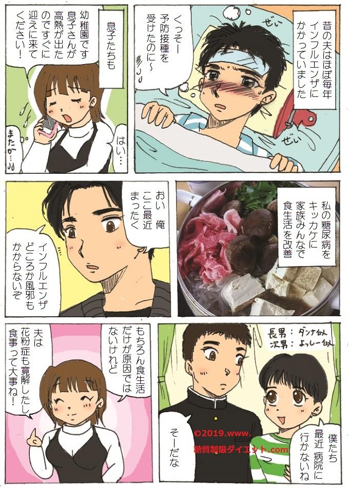 糖質制限でインフルエンザにかからなくなった体験談の漫画