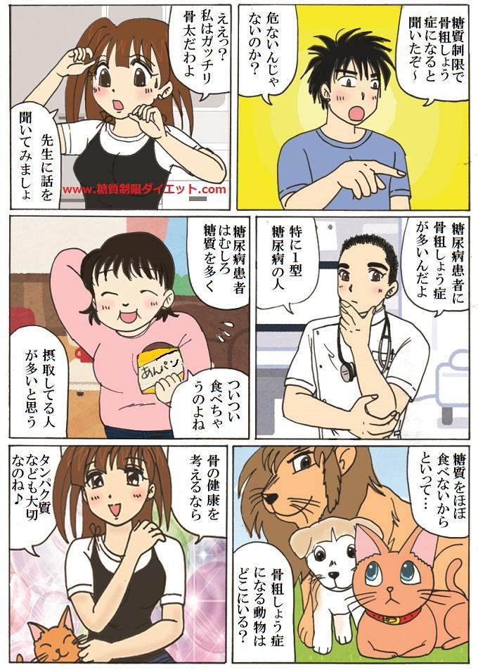糖質制限と骨粗鬆症についての漫画