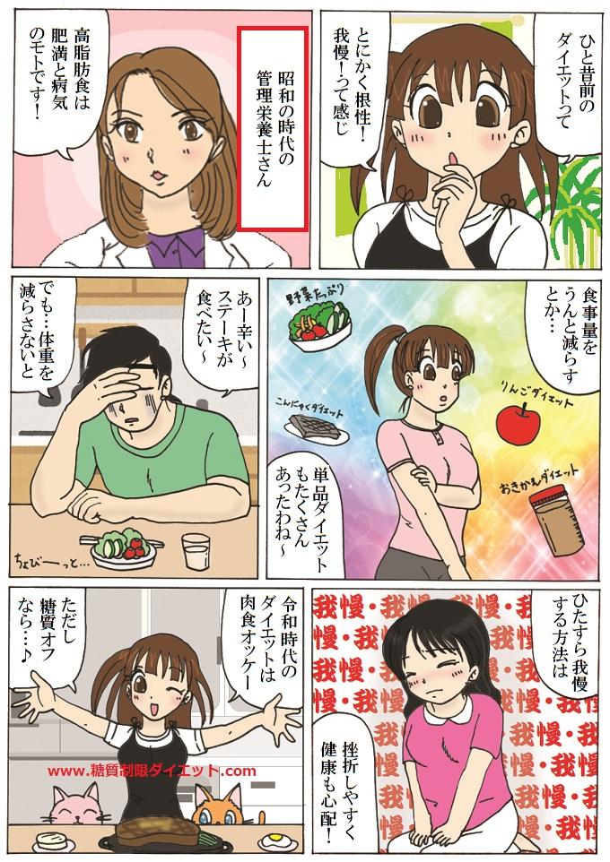 昭和時代の古いダイエットを振り返る漫画