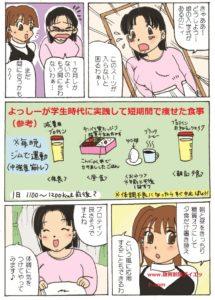 入学式までに一刻も早く痩せる方法を解説した漫画