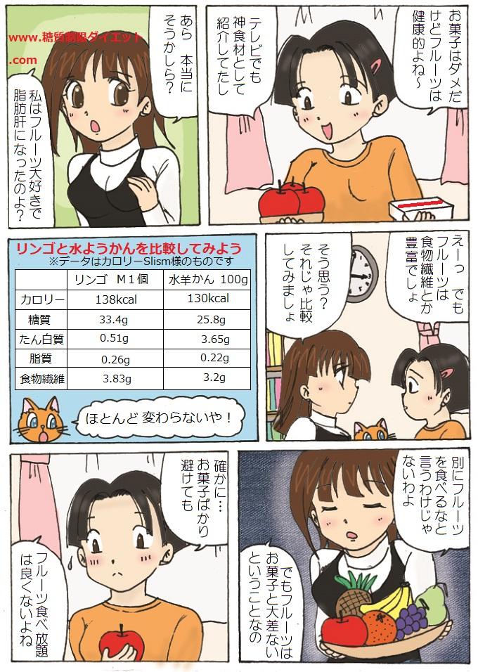 果物とお菓子は大差ないということを説明した漫画